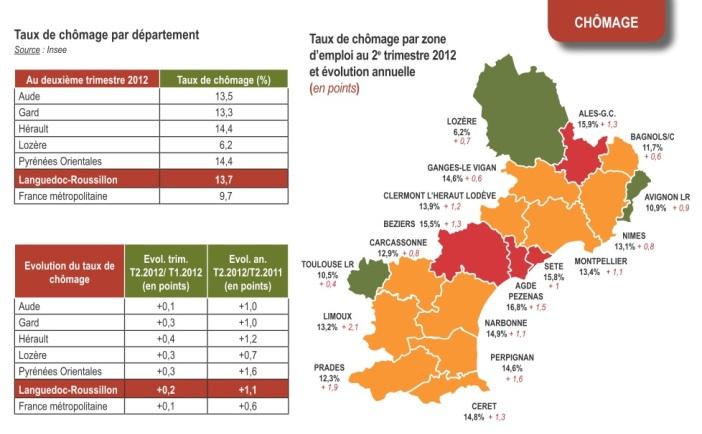 Economie LR 2012 1