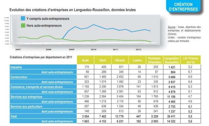 Economie LR 2012 2