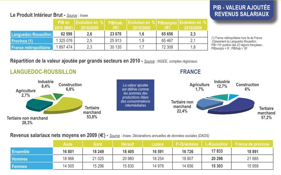 Economy 2012 Economie lr 2012 3