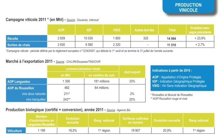 Economie LR 2012 4
