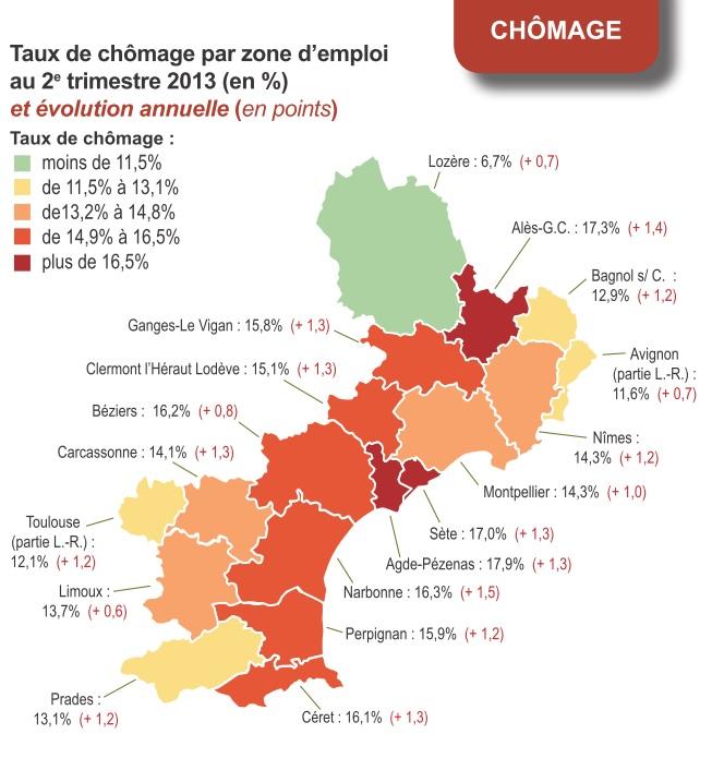 Languedoc chomage