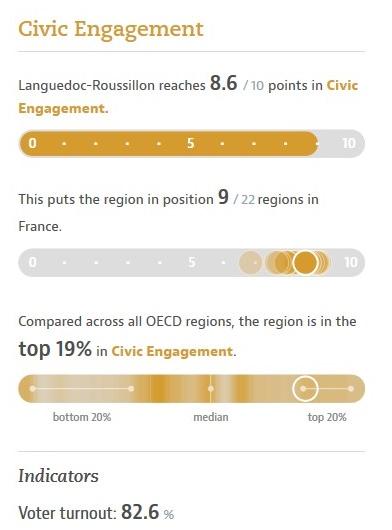 LR OCDE 9